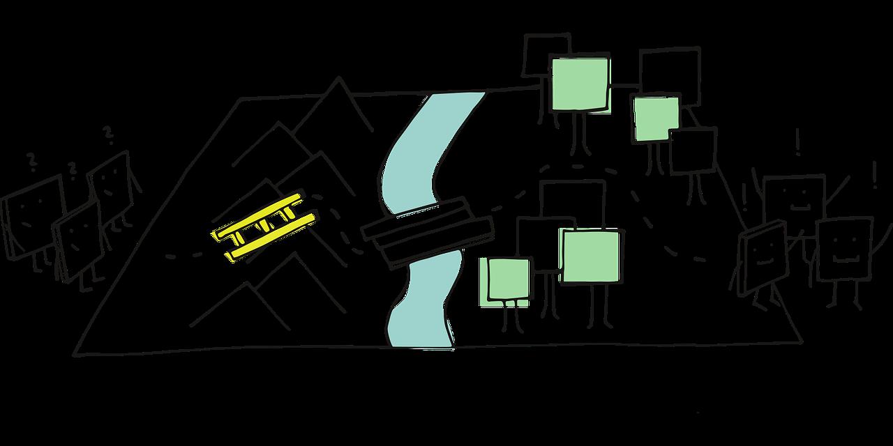 Guía de evaluación de la #accesibilidad #cognitiva de entornos vía @Plenainclusion